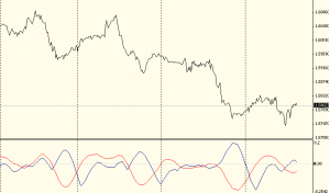 Trend Detection Index-TDI
