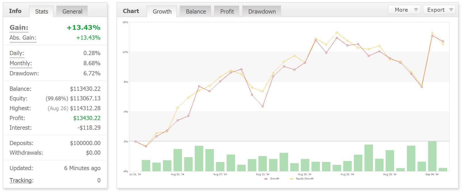 Greattradingsystems.com Chart